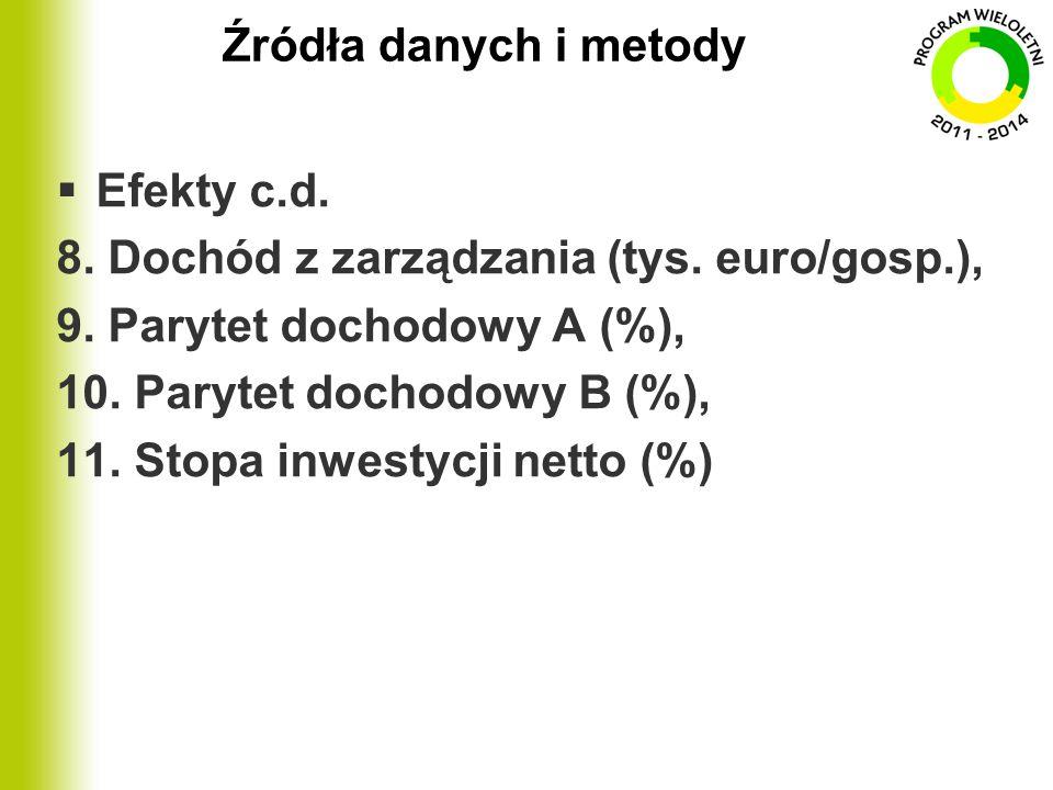 Źródła danych i metody  Efekty c.d. 8. Dochód z zarządzania (tys. euro/gosp.), 9. Parytet dochodowy A (%), 10. Parytet dochodowy B (%), 11. Stopa inw