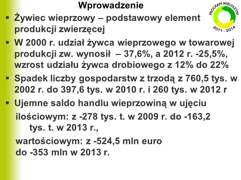 Wprowadzenie  Żywiec wieprzowy – podstawowy element produkcji zwierzęcej  W 2000 r. udział żywca wieprzowego w towarowej produkcji zw. wynosił – 37,