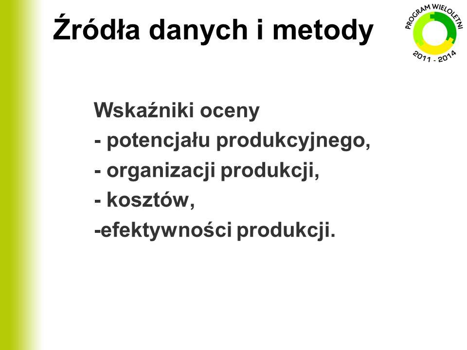 Produktywność aktywów (P/A)
