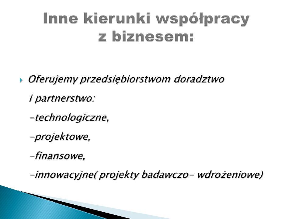  Oferujemy przedsiębiorstwom doradztwo i partnerstwo: i partnerstwo: -technologiczne, -technologiczne, -projektowe, -projektowe, -finansowe, -finansowe, -innowacyjne( projekty badawczo- wdrożeniowe) -innowacyjne( projekty badawczo- wdrożeniowe)