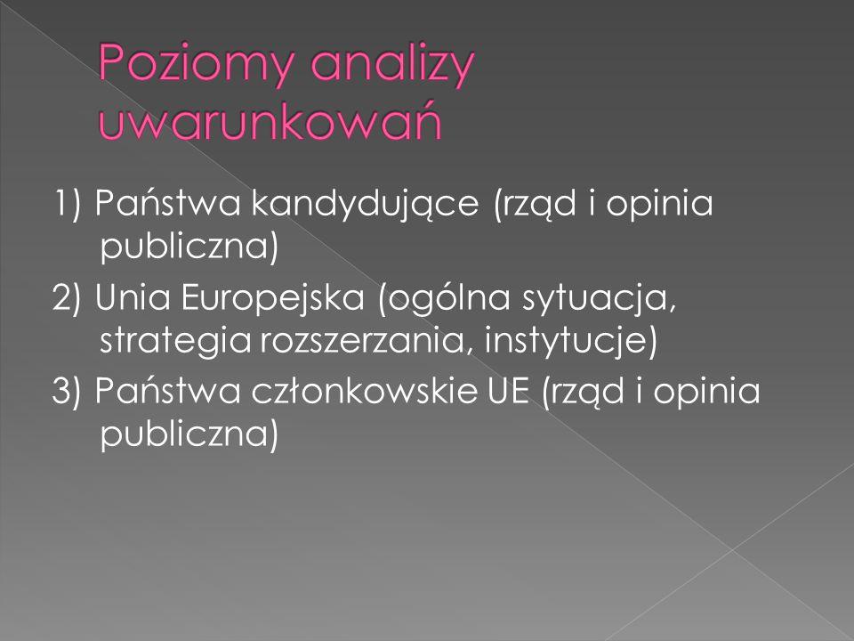 1) Państwa kandydujące (rząd i opinia publiczna) 2) Unia Europejska (ogólna sytuacja, strategia rozszerzania, instytucje) 3) Państwa członkowskie UE (rząd i opinia publiczna)