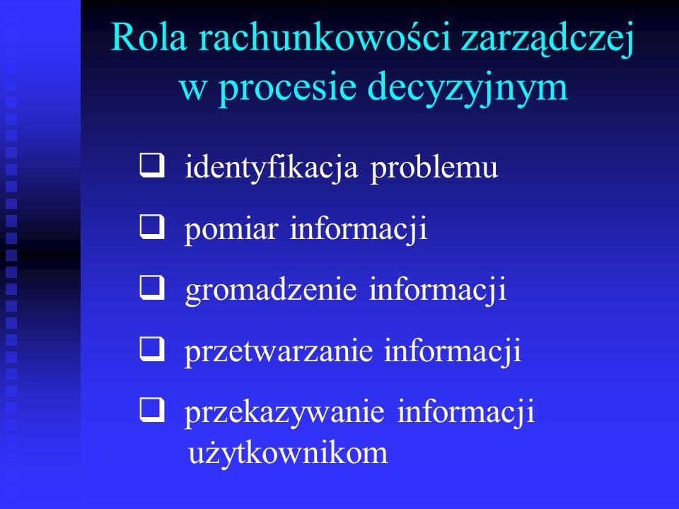 Rola rachunkowości zarządczej w procesie decyzyjnym  identyfikacja problemu  pomiar informacji  gromadzenie informacji  przetwarzanie informacji 