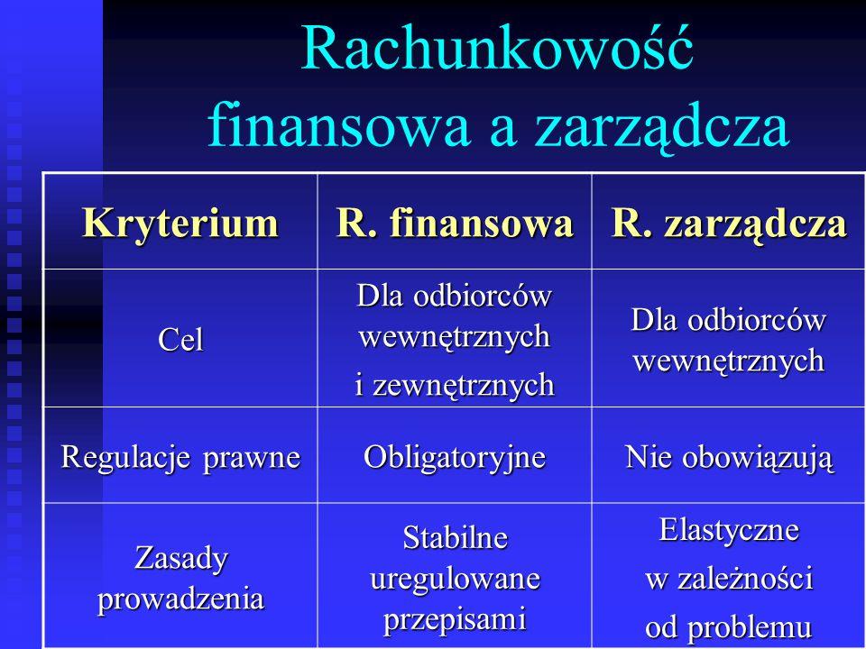 Kryterium R.finansowa R.