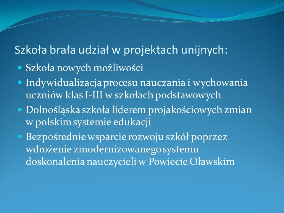Szkoła brała udział w projektach unijnych: Szkoła nowych możliwości Indywidualizacja procesu nauczania i wychowania uczniów klas I-III w szkołach podstawowych Dolnośląska szkoła liderem projakościowych zmian w polskim systemie edukacji Bezpośrednie wsparcie rozwoju szkół poprzez wdrożenie zmodernizowanego systemu doskonalenia nauczycieli w Powiecie Oławskim