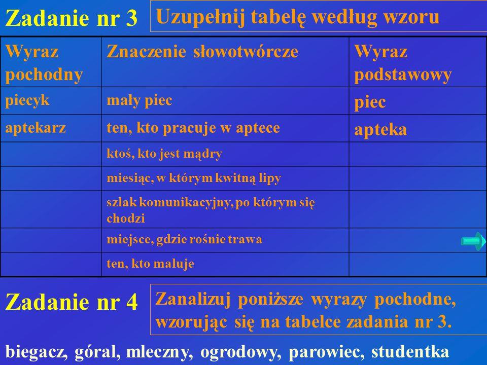 Zadanie nr 3 Zadanie nr 4 Wyraz pochodny Znaczenie słowotwórczeWyraz podstawowy piecykmały piec piec aptekarzten, kto pracuje w aptece apteka ktoś, kt