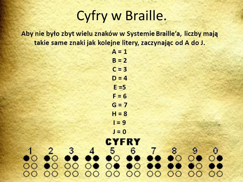 Cyfry w Braille. Aby nie było zbyt wielu znaków w Systemie Braille'a, liczby mają takie same znaki jak kolejne litery, zaczynając od A do J. A = 1 B =