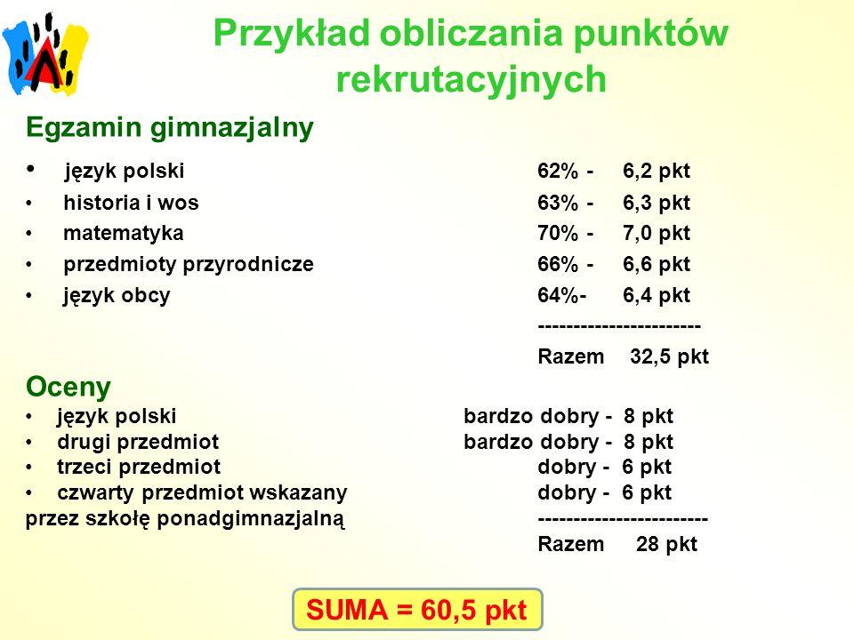 Przykład obliczania punktów rekrutacyjnych Egzamin gimnazjalny język polski 62% - 6,2 pkt historia i wos 63% - 6,3 pkt matematyka 70% - 7,0 pkt przedm