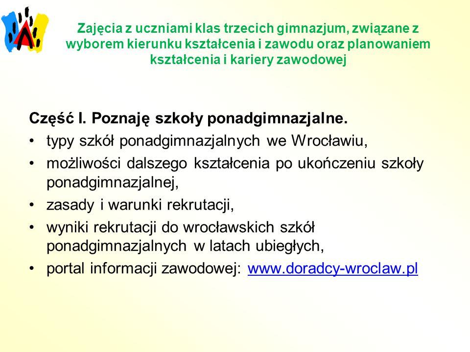 Część I. Poznaję szkoły ponadgimnazjalne. typy szkół ponadgimnazjalnych we Wrocławiu, możliwości dalszego kształcenia po ukończeniu szkoły ponadgimnaz