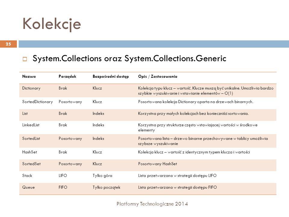 Kolekcje Platformy Technologiczne 2014 25  System.Collections oraz System.Collections.Generic NazwaPorządekBezpośredni dostępOpis / Zastosowanie Dict