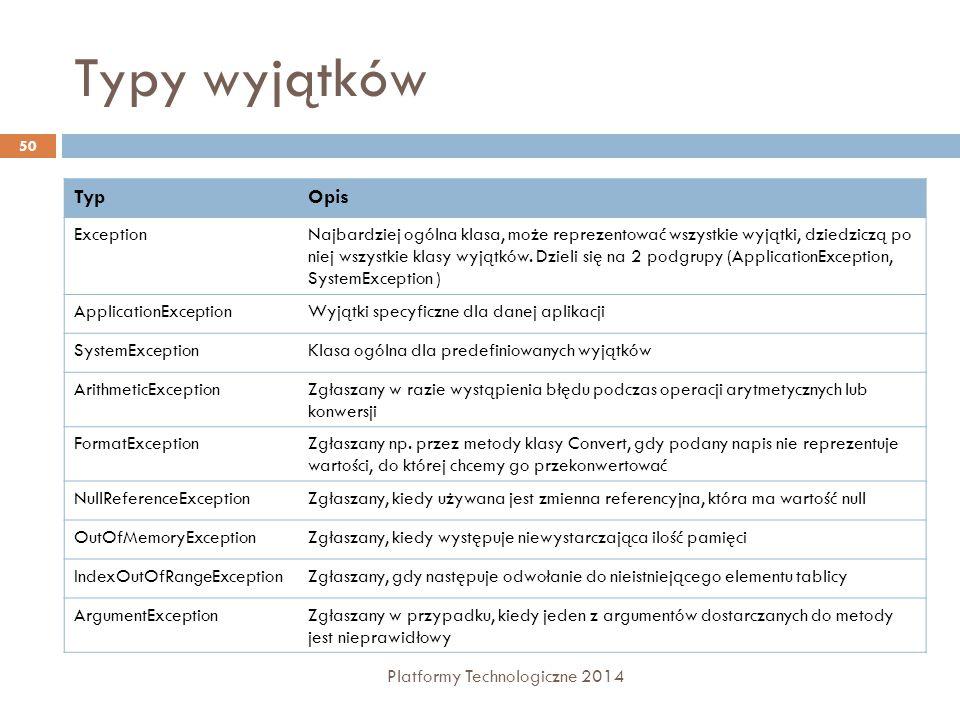 Typy wyjątków Platformy Technologiczne 2014 50 TypOpis ExceptionNajbardziej ogólna klasa, może reprezentować wszystkie wyjątki, dziedziczą po niej wsz