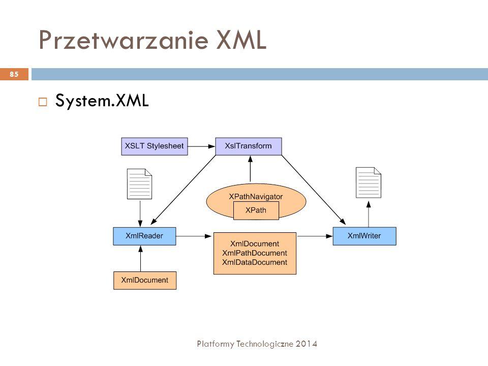 Przetwarzanie XML Platformy Technologiczne 2014 85  System.XML