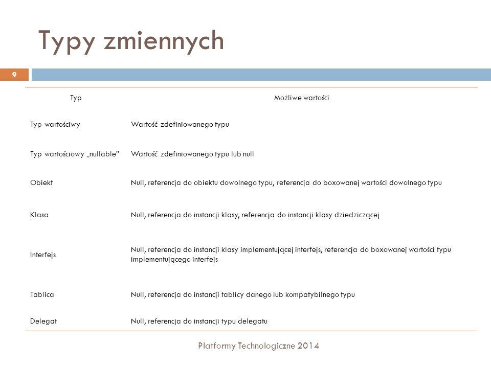 async / await Platformy Technologiczne 2014 80  Sygnatura metody  Przepływ sterowania