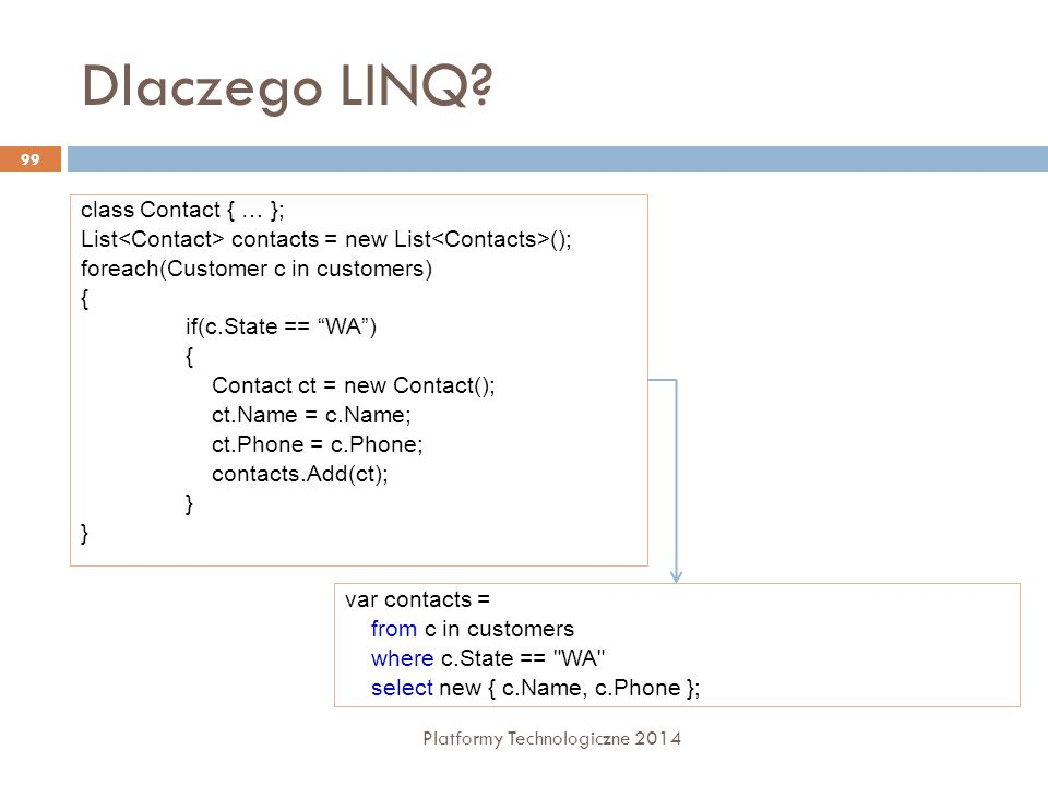 "Dlaczego LINQ? Platformy Technologiczne 2014 99 class Contact { … }; List contacts = new List (); foreach(Customer c in customers) { if(c.State == ""WA"