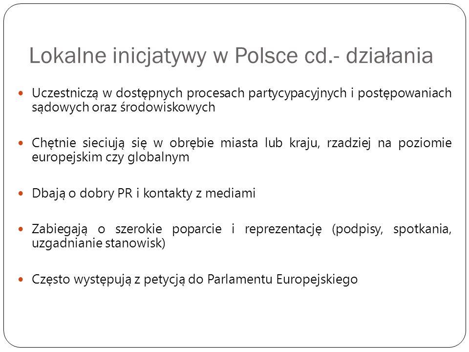 Lokalne inicjatywy w Polsce cd.- działania Uczestniczą w dostępnych procesach partycypacyjnych i postępowaniach sądowych oraz środowiskowych Chętnie s