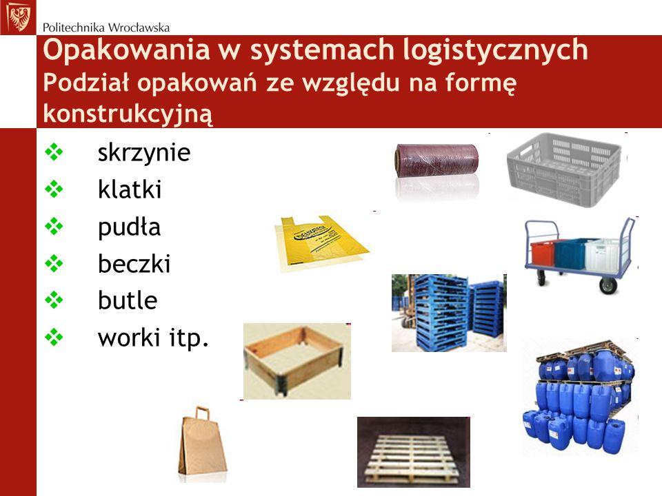 Opakowania w systemach logistycznych Podział opakowań ze względu na formę konstrukcyjną  skrzynie  klatki  pudła  beczki  butle  worki itp.