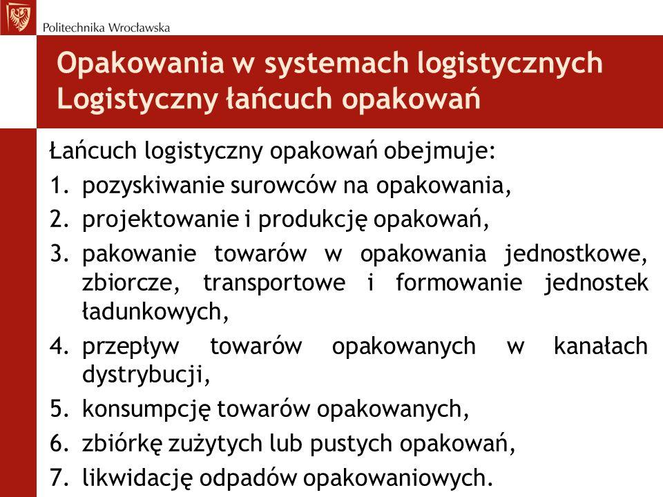 Opakowania w systemach logistycznych Logistyczny łańcuch opakowań Łańcuch logistyczny opakowań obejmuje: 1.pozyskiwanie surowców na opakowania, 2.proj