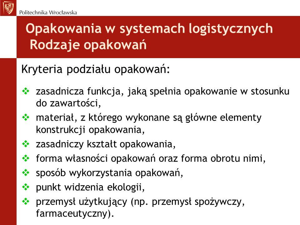Opakowania w systemach logistycznych Logistyczny łańcuch opakowań Łańcuch logistyczny opakowań obejmuje: 1.pozyskiwanie surowców na opakowania, 2.projektowanie i produkcję opakowań, 3.pakowanie towarów w opakowania jednostkowe, zbiorcze, transportowe i formowanie jednostek ładunkowych, 4.przepływ towarów opakowanych w kanałach dystrybucji, 5.konsumpcję towarów opakowanych, 6.zbiórkę zużytych lub pustych opakowań, 7.likwidację odpadów opakowaniowych.