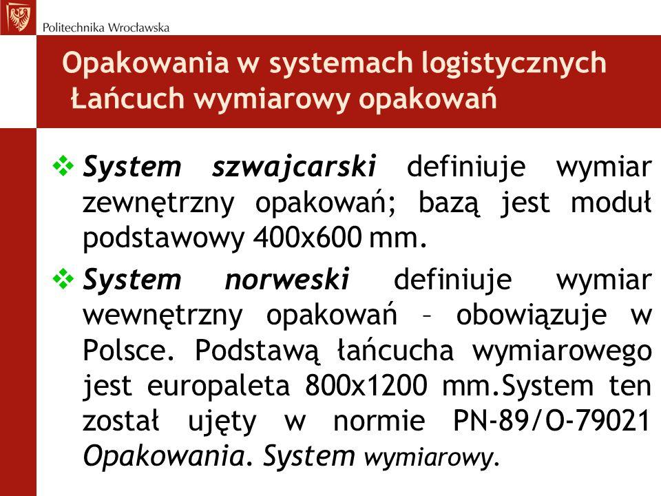 Opakowania w systemach logistycznych Łańcuch wymiarowy opakowań  System szwajcarski definiuje wymiar zewnętrzny opakowań; bazą jest moduł podstawowy