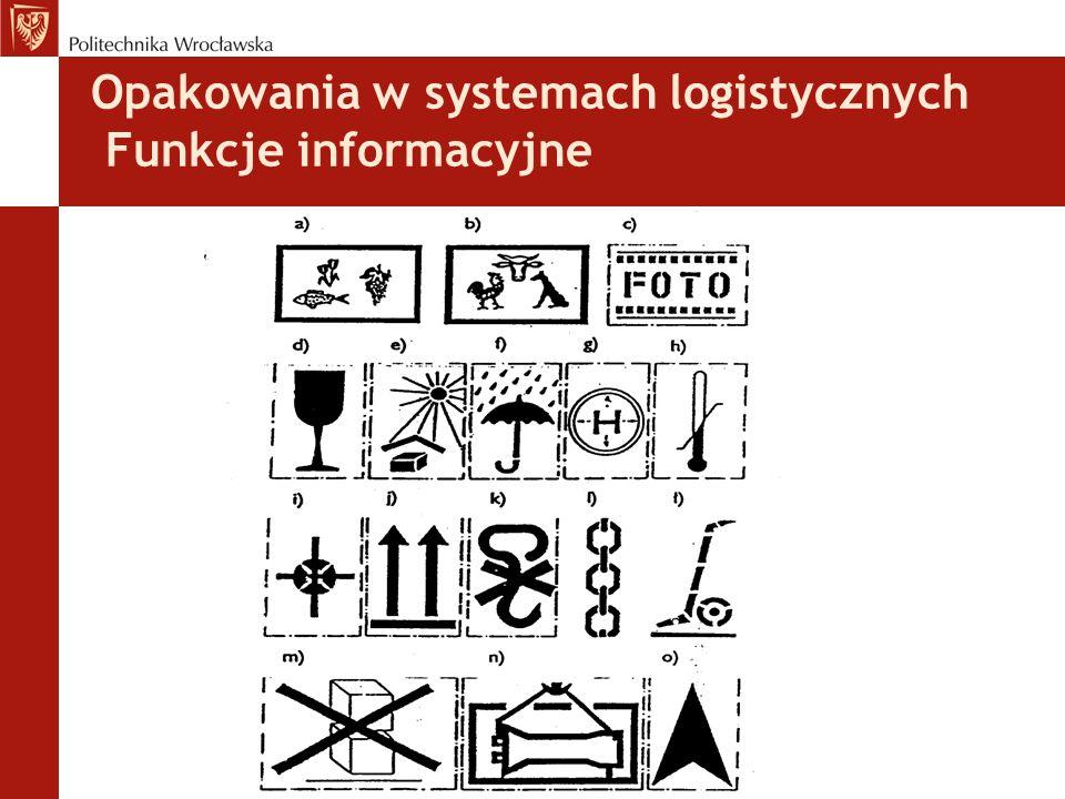 Opakowania w systemach logistycznych Funkcje informacyjne