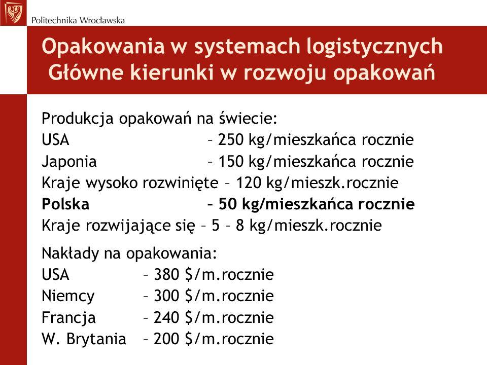 Opakowania w systemach logistycznych Główne kierunki w rozwoju opakowań Produkcja opakowań na świecie: USA – 250 kg/mieszkańca rocznie Japonia – 150 k