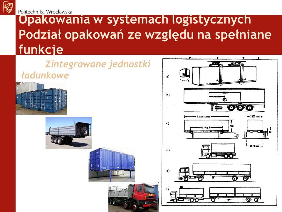 Opakowania w systemach logistycznych Podział opakowań ze względu na spełniane funkcje Zintegrowane jednostki ładunkowe