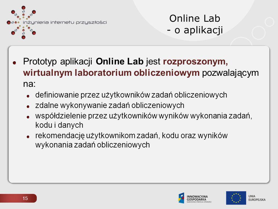 15 Online Lab - o aplikacji Prototyp aplikacji Online Lab jest rozproszonym, wirtualnym laboratorium obliczeniowym pozwalającym na: definiowanie przez