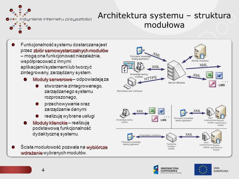 Architektura systemu – komunikacja w każdych warunkach Zalety architektury: awarie Odporność na awarie, integrację w zewnętrznymi systemami Ściśle określony, standaryzowany format danych pozwala na łatwą integrację w zewnętrznymi systemami, stopniowe/częściowe wdrożenie Opisana architektura pozwala na stopniowe/częściowe wdrożenie systemu w integracji z innymi rozwiązaniami i zachowaniu spójności jego funkcjonowania, zbioru klientów Wsparcie dla najszerszego (pod względem rodzaju dostępu do sieci) możliwego zbioru klientów, środowiskiem użytkownika Full client – daleko idąca kontrola nad środowiskiem użytkownika, środowiska wirtualnego Dostosowanie do środowiska wirtualnego.