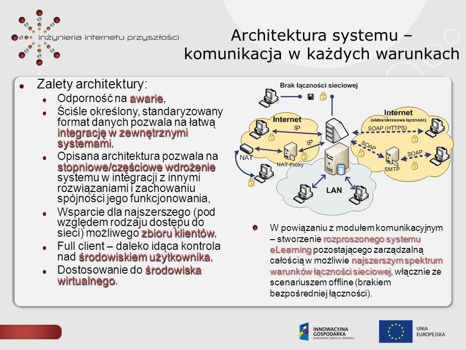 Architektura systemu – komunikacja w każdych warunkach Zalety architektury: awarie Odporność na awarie, integrację w zewnętrznymi systemami Ściśle okr