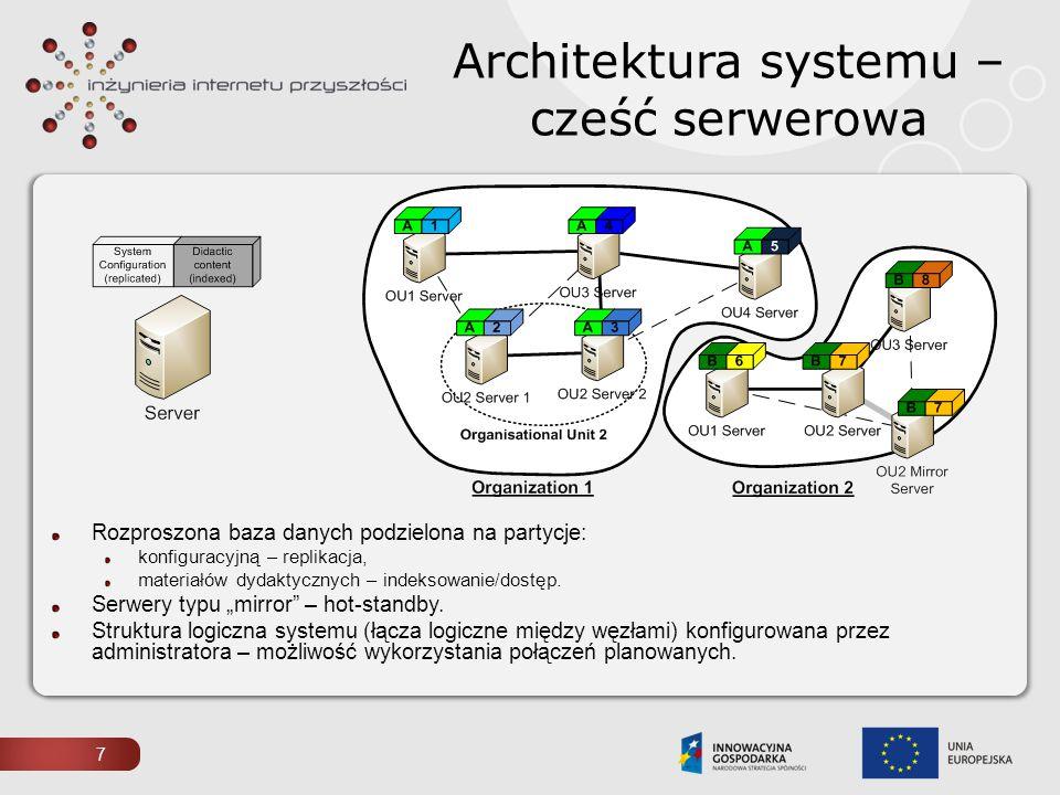 """Rozproszona baza danych podzielona na partycje: konfiguracyjną – replikacja, materiałów dydaktycznych – indeksowanie/dostęp. Serwery typu """"mirror"""" – h"""