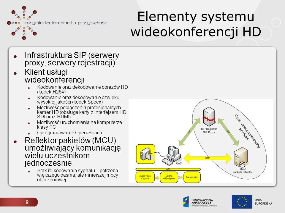 Infrastruktura SIP (serwery proxy, serwery rejestracji) Klient usługi wideokonferencji Kodowanie oraz dekodowanie obrazów HD (kodek H264) Kodowanie or