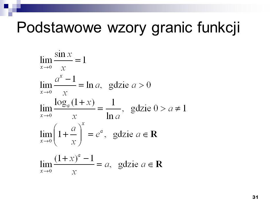 31 Podstawowe wzory granic funkcji