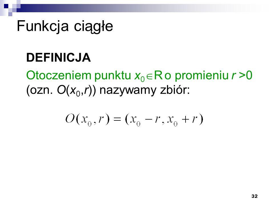 32 Funkcja ciągłe DEFINICJA Otoczeniem punktu x 0  R o promieniu r >0 (ozn. O(x 0,r)) nazywamy zbiór: