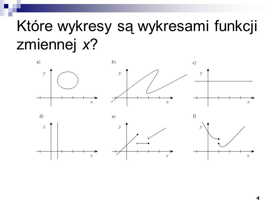 4 Które wykresy są wykresami funkcji zmiennej x? x y x y x y x y x y x y a)b) d) e) c) f)