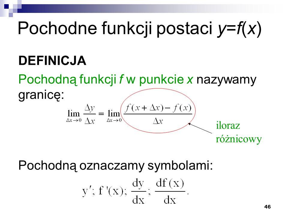 46 Pochodne funkcji postaci y=f(x) DEFINICJA Pochodną funkcji f w punkcie x nazywamy granicę: Pochodną oznaczamy symbolami: iloraz różnicowy