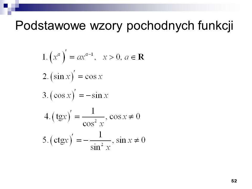 52 Podstawowe wzory pochodnych funkcji