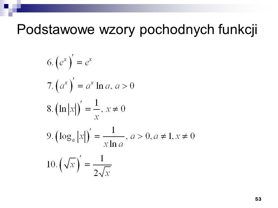 53 Podstawowe wzory pochodnych funkcji