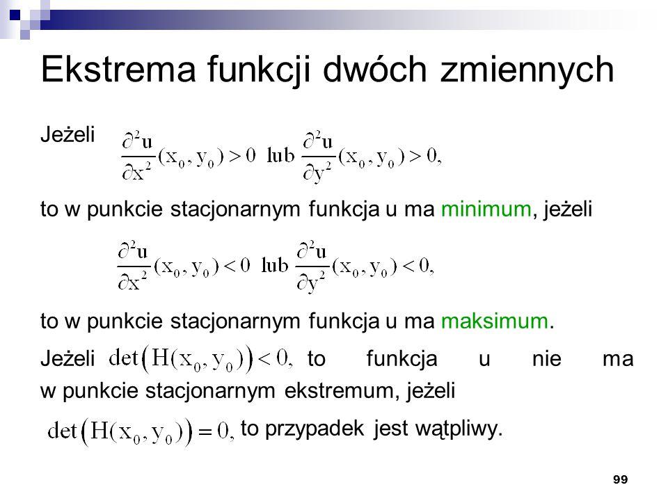 99 Ekstrema funkcji dwóch zmiennych Jeżeli to w punkcie stacjonarnym funkcja u ma minimum, jeżeli to w punkcie stacjonarnym funkcja u ma maksimum. Jeż