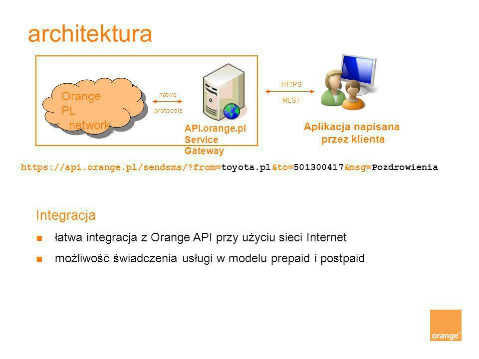 architektura Integracja łatwa integracja z Orange API przy użyciu sieci Internet możliwość świadczenia usługi w modelu prepaid i postpaid API.orange.p