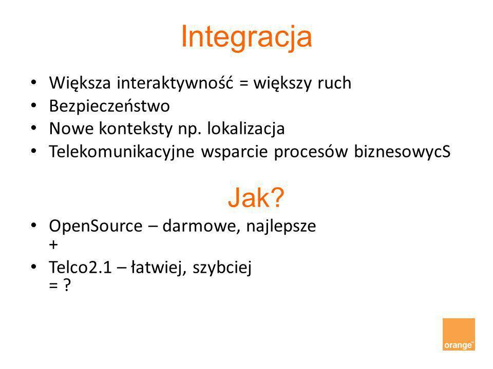 Integracja Większa interaktywność = większy ruch Bezpieczeństwo Nowe konteksty np. lokalizacja Telekomunikacyjne wsparcie procesów biznesowycS Jak? Op