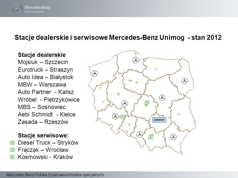 Mercedes-Benz Polska Dział samochodów specjalnych Stacje dealerskie i serwisowe Mercedes-Benz Unimog - stan 2012 Mojsiuk – Szczecin Eurotruck – Strasz