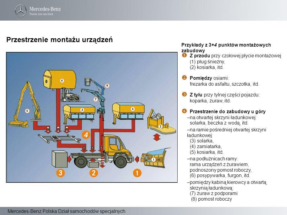 Mercedes-Benz Polska Dział samochodów specjalnych Przestrzenie montażu urządzeń Przykłady z 3+4 punktów montażowych zabudowy  Z przodu przy czołowej