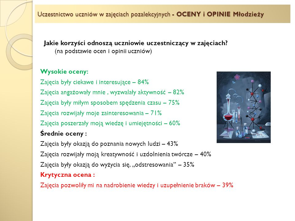 Uczestnictwo uczniów w zajęciach pozalekcyjnych - OCENY i OPINIE Młodzieży Jak oceniają uczniowie ofertę zajęć pozalekcyjnych.
