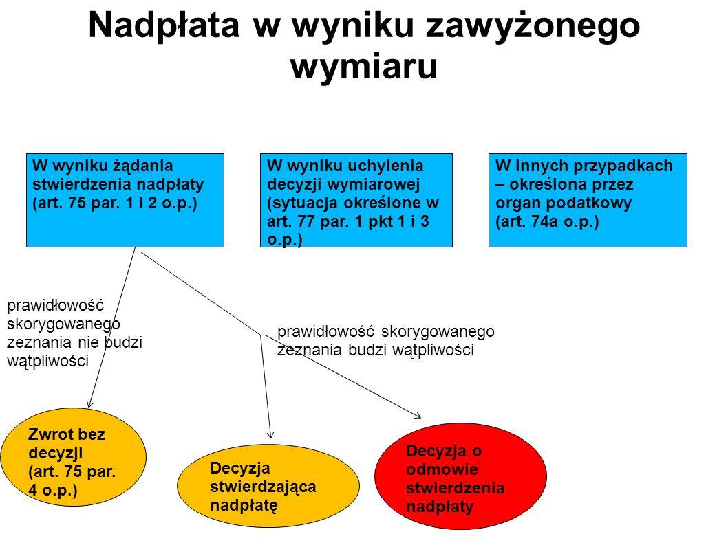 Nadpłata w wyniku zawyżonego wymiaru W wyniku żądania stwierdzenia nadpłaty (art. 75 par. 1 i 2 o.p.) W wyniku uchylenia decyzji wymiarowej (sytuacja