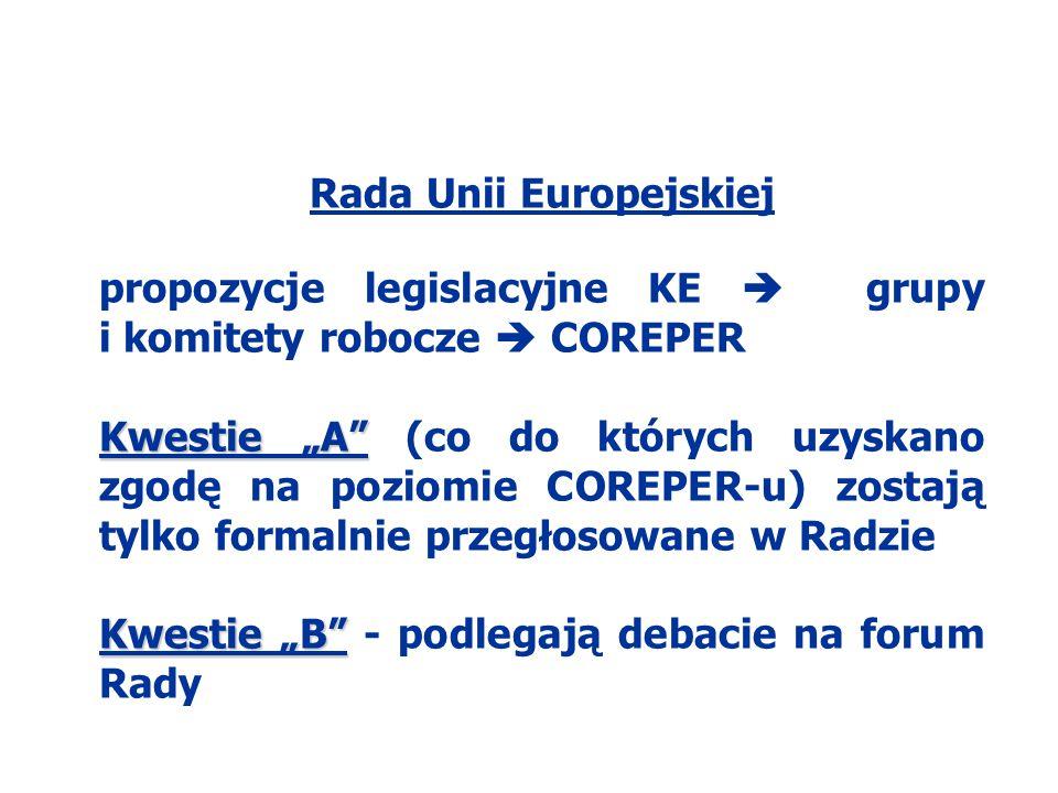 """Rada Unii Europejskiej propozycje legislacyjne KE  grupy i komitety robocze  COREPER Kwestie """"A"""" Kwestie """"A"""" (co do których uzyskano zgodę na poziom"""