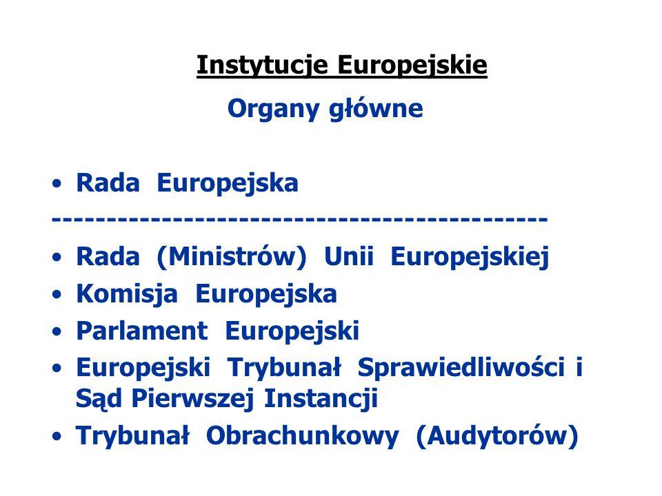 Instytucje Europejskie Organy główne Rada Europejska --------------------------------------------- Rada (Ministrów) Unii Europejskiej Komisja Europejs