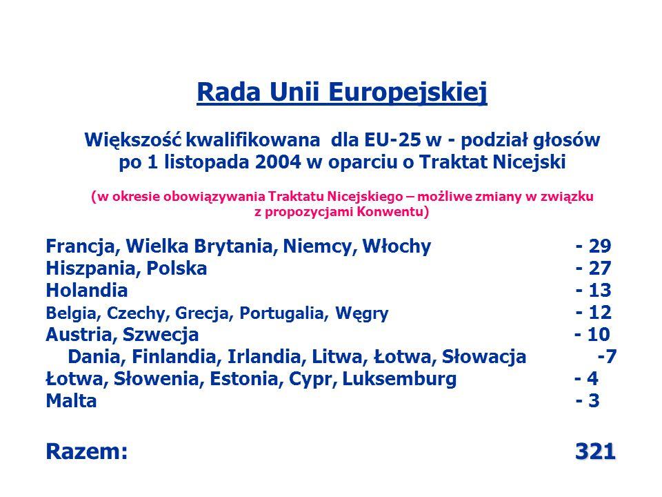 Rada Unii Europejskiej Większość kwalifikowana dla EU-25 w - podział głosów po 1 listopada 2004 w oparciu o Traktat Nicejski (w okresie obowiązywania