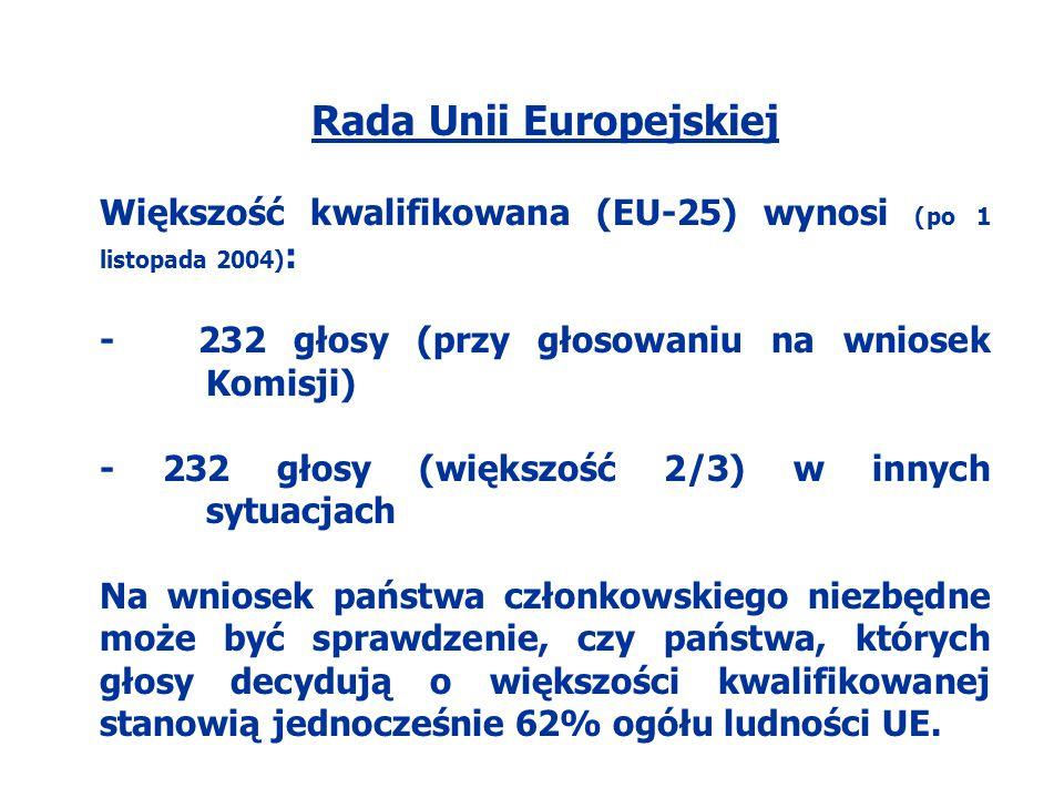Rada Unii Europejskiej Większość kwalifikowana (EU-25) wynosi (po 1 listopada 2004) : - 232 głosy (przy głosowaniu na wniosek Komisji) - 232 głosy (wi