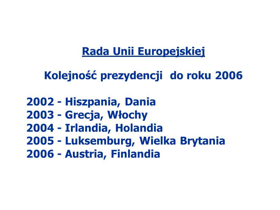 Rada Unii Europejskiej Kolejność prezydencji do roku 2006 2002 - Hiszpania, Dania 2003 - Grecja, Włochy 2004 - Irlandia, Holandia 2005 - Luksemburg, W
