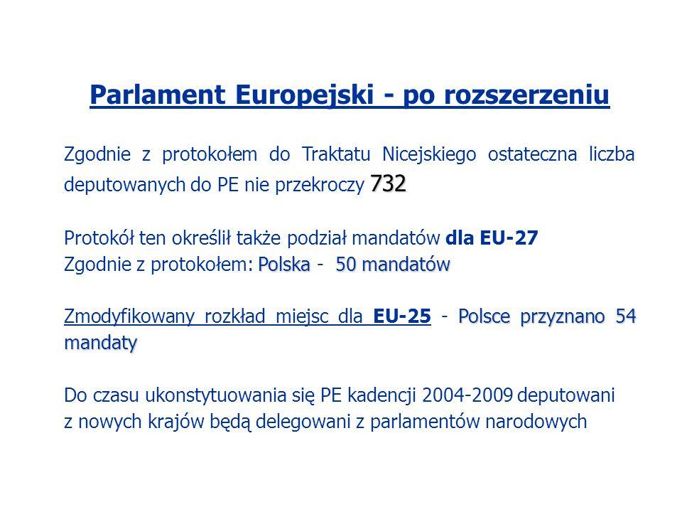 Parlament Europejski - po rozszerzeniu 732 Zgodnie z protokołem do Traktatu Nicejskiego ostateczna liczba deputowanych do PE nie przekroczy 732 Protok
