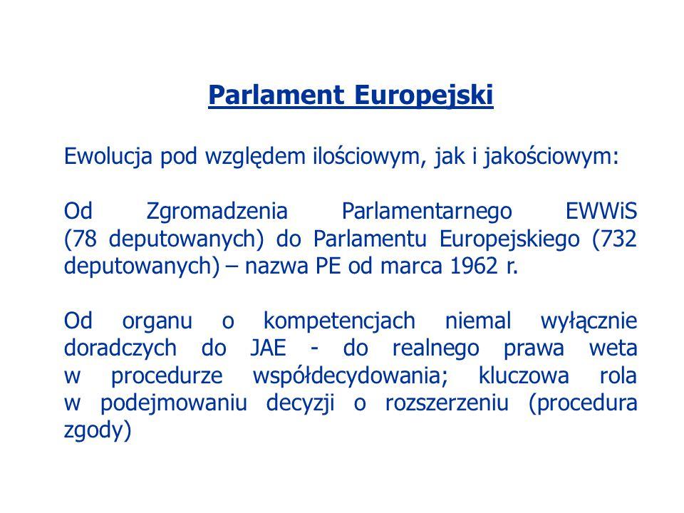 Parlament Europejski Ewolucja pod względem ilościowym, jak i jakościowym: Od Zgromadzenia Parlamentarnego EWWiS (78 deputowanych) do Parlamentu Europe